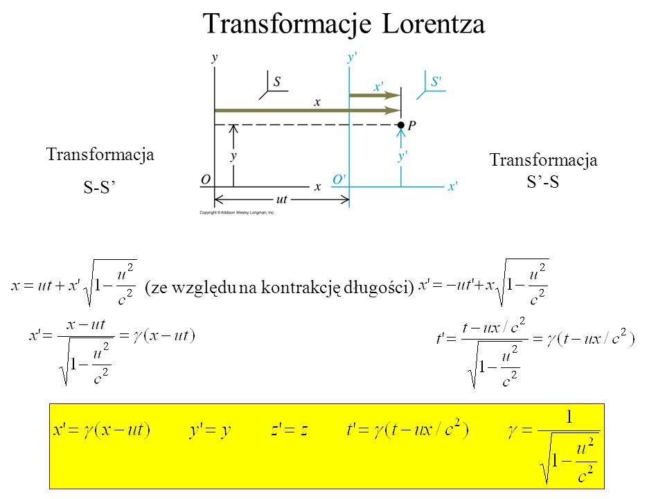 Transformacje Lorentza