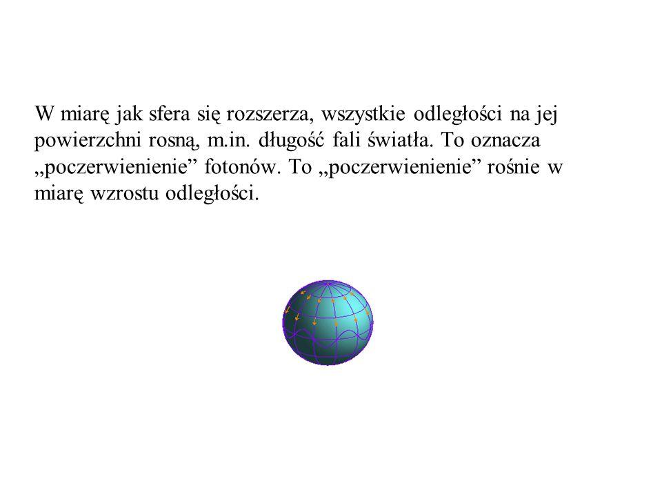 W miarę jak sfera się rozszerza, wszystkie odległości na jej powierzchni rosną, m.in.