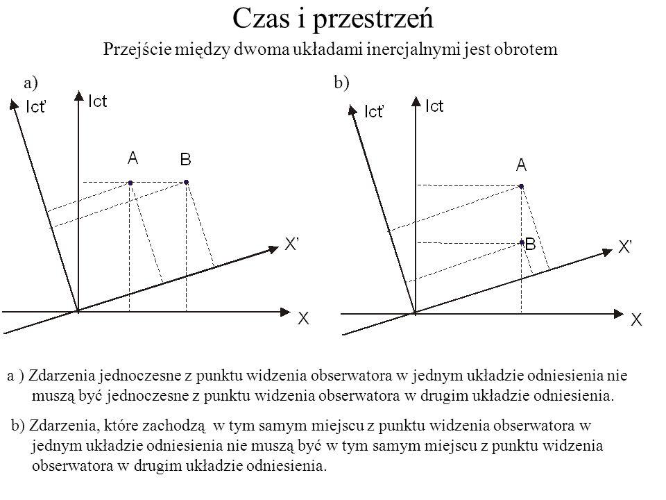 Przejście między dwoma układami inercjalnymi jest obrotem