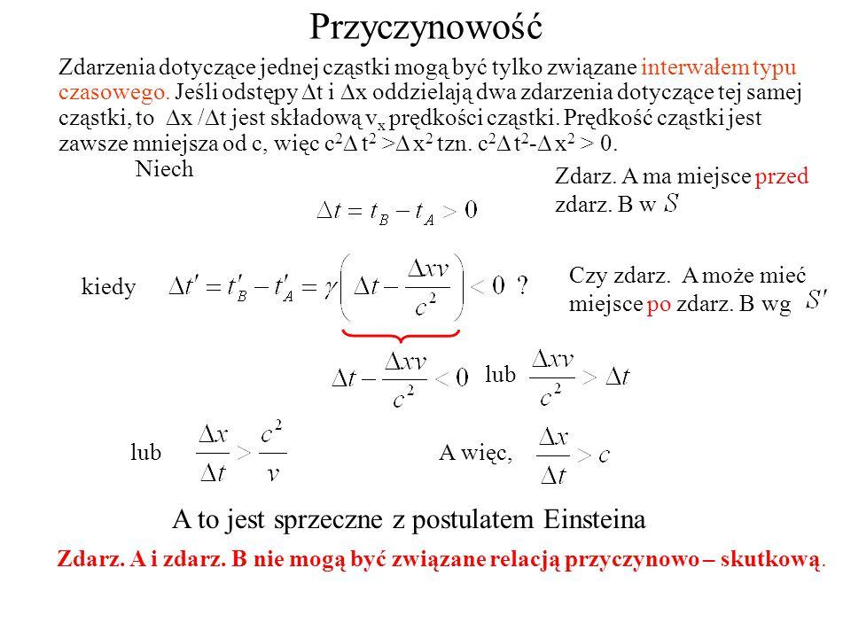 Przyczynowość A to jest sprzeczne z postulatem Einsteina