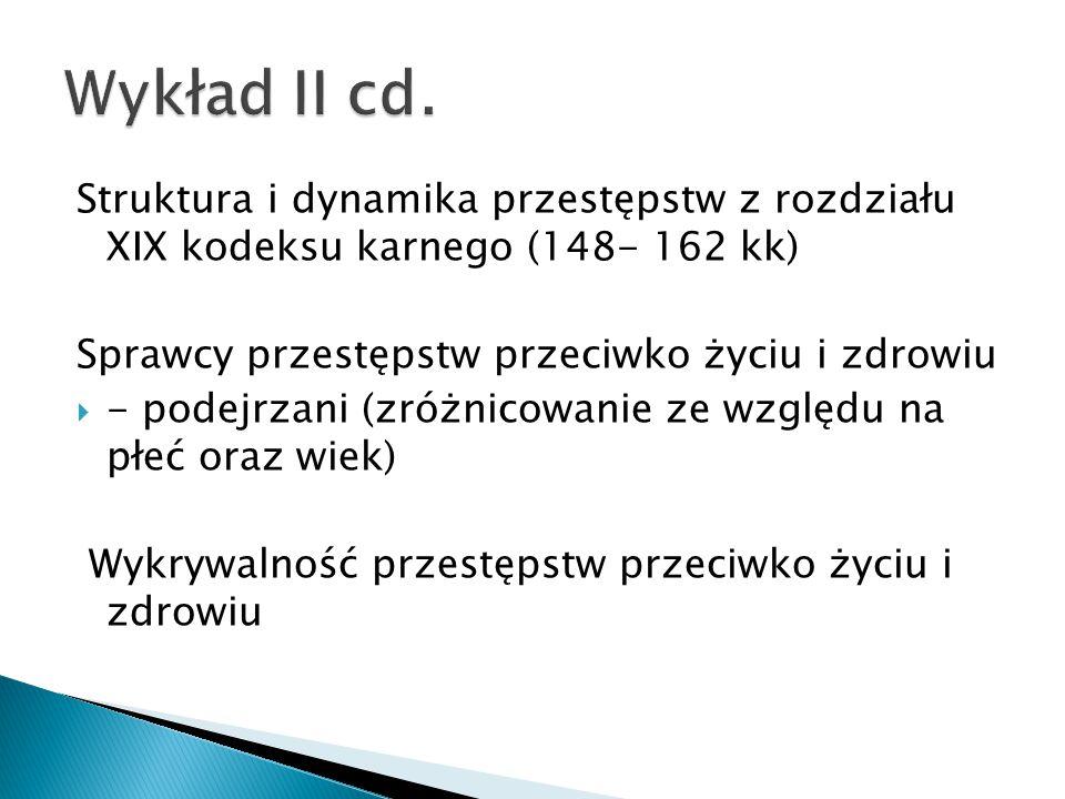 Wykład II cd. Struktura i dynamika przestępstw z rozdziału XIX kodeksu karnego (148- 162 kk) Sprawcy przestępstw przeciwko życiu i zdrowiu.