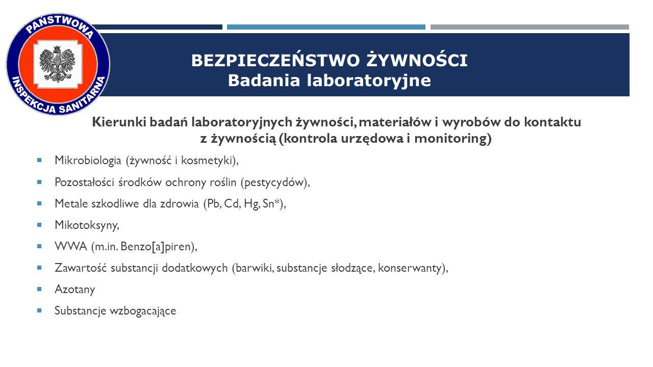 BEZPIECZEŃSTWO ŻYWNOŚCI Badania laboratoryjne