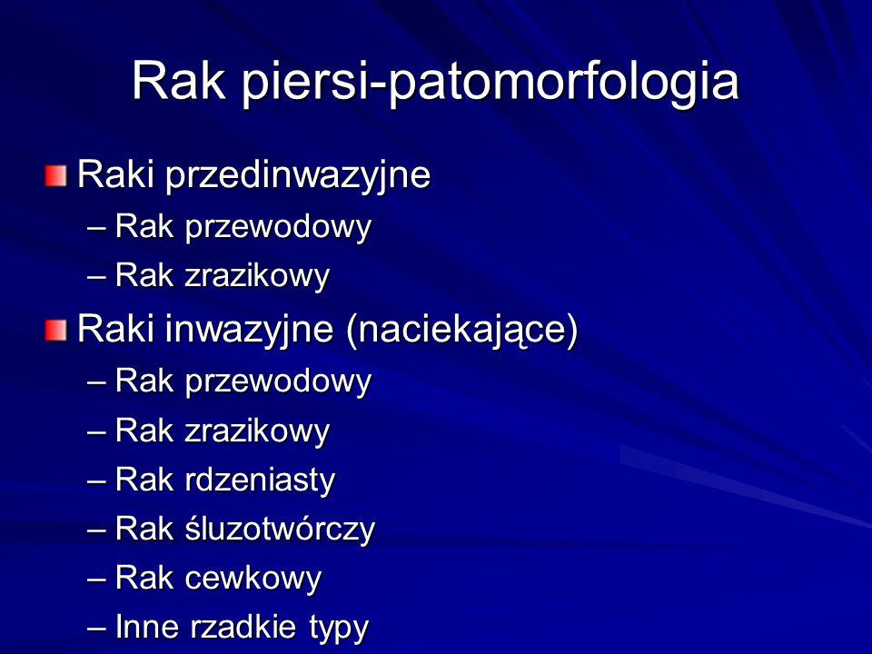 Rak piersi-patomorfologia
