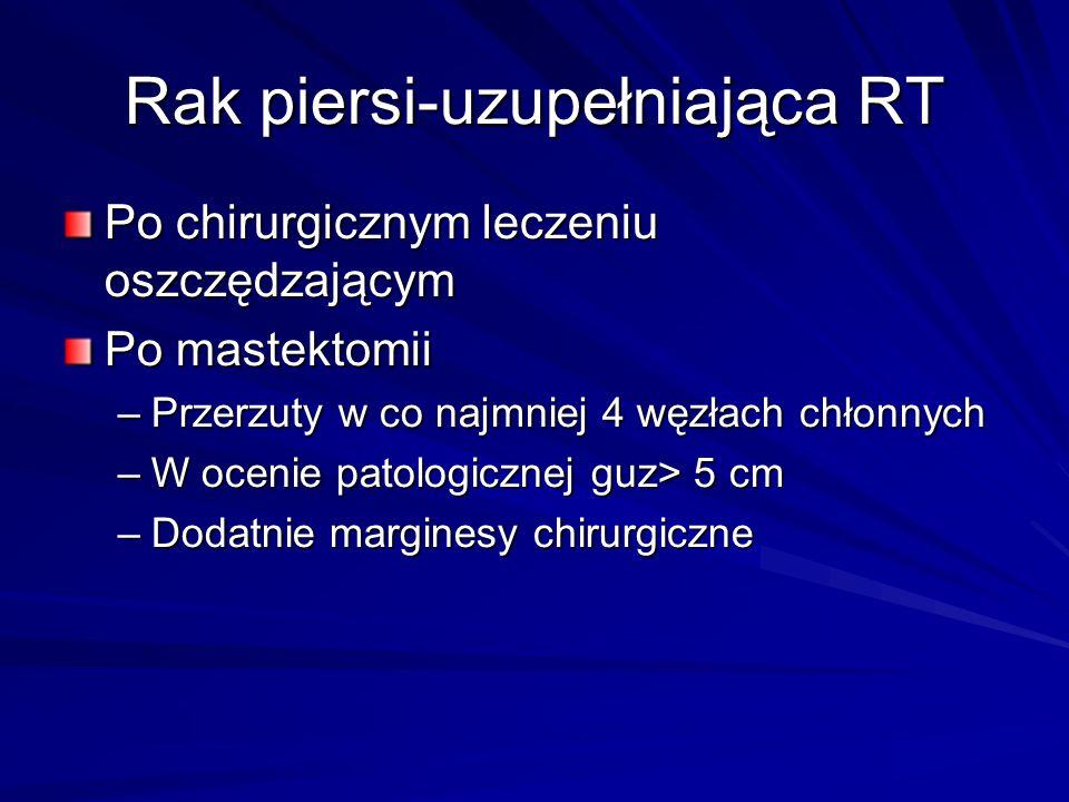 Rak piersi-uzupełniająca RT