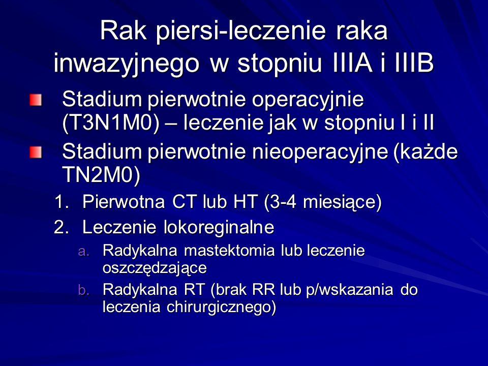 Rak piersi-leczenie raka inwazyjnego w stopniu IIIA i IIIB