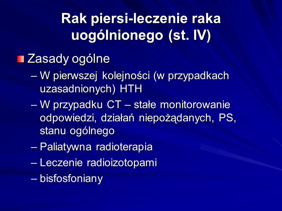 Rak piersi-leczenie raka uogólnionego (st. IV)