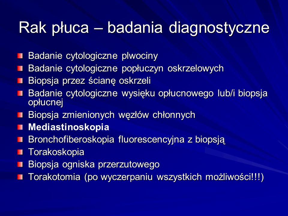 Rak płuca – badania diagnostyczne