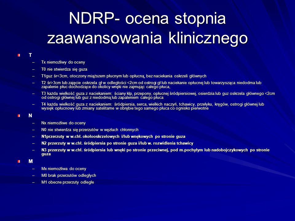 NDRP- ocena stopnia zaawansowania klinicznego