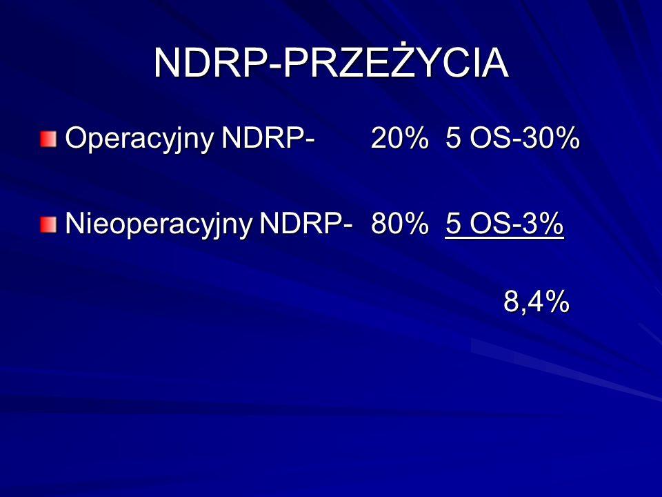 NDRP-PRZEŻYCIA Operacyjny NDRP- 20% 5 OS-30%
