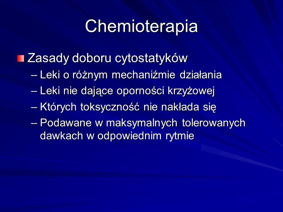 Chemioterapia Zasady doboru cytostatyków