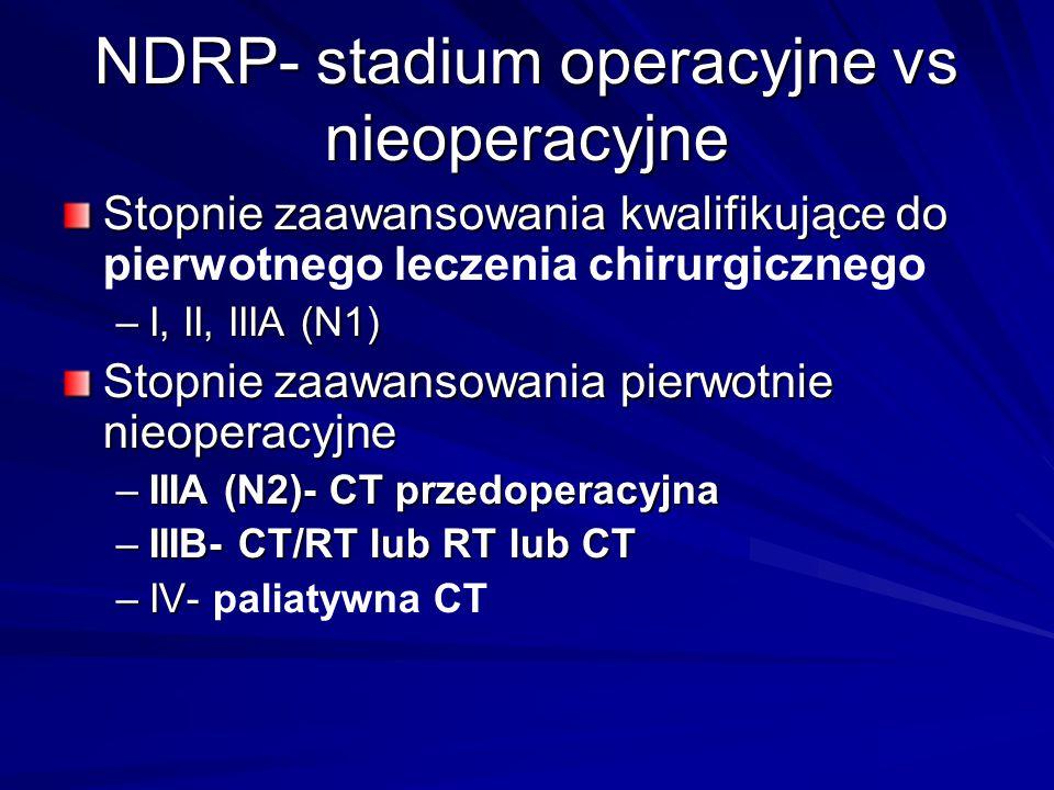NDRP- stadium operacyjne vs nieoperacyjne