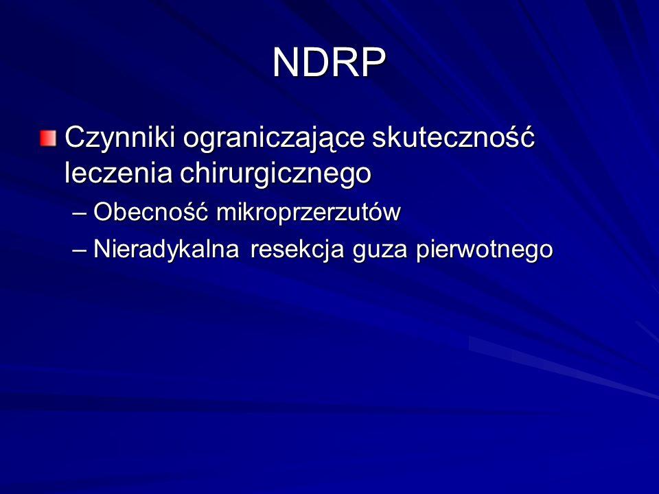 NDRP Czynniki ograniczające skuteczność leczenia chirurgicznego