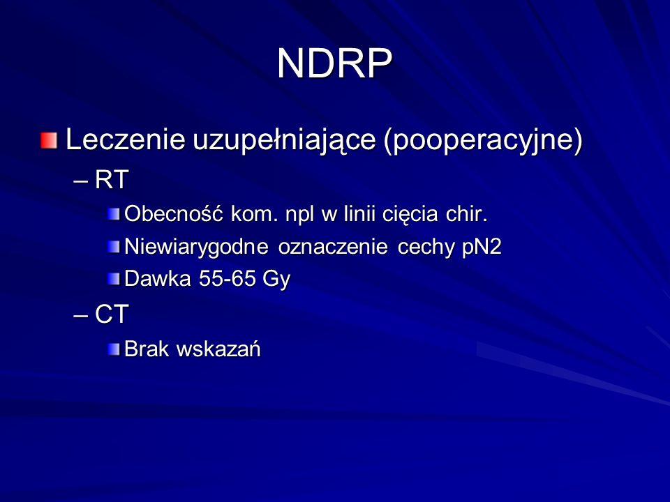 NDRP Leczenie uzupełniające (pooperacyjne) RT CT