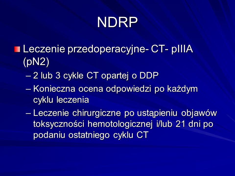 NDRP Leczenie przedoperacyjne- CT- pIIIA (pN2)