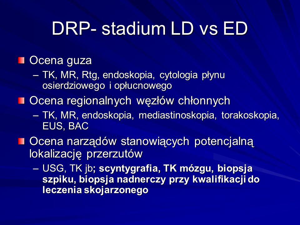 DRP- stadium LD vs ED Ocena guza Ocena regionalnych węzłów chłonnych