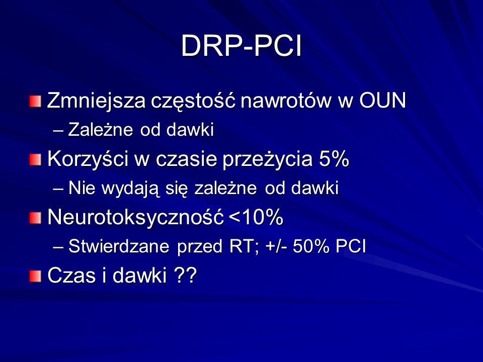 DRP-PCI Zmniejsza częstość nawrotów w OUN