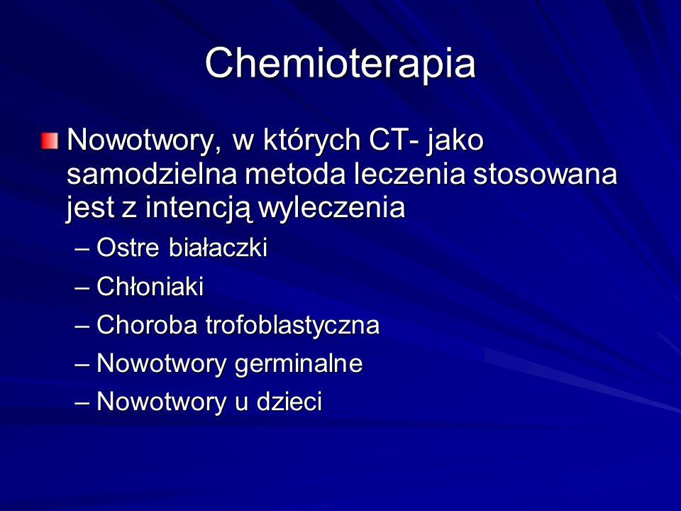Chemioterapia Nowotwory, w których CT- jako samodzielna metoda leczenia stosowana jest z intencją wyleczenia.