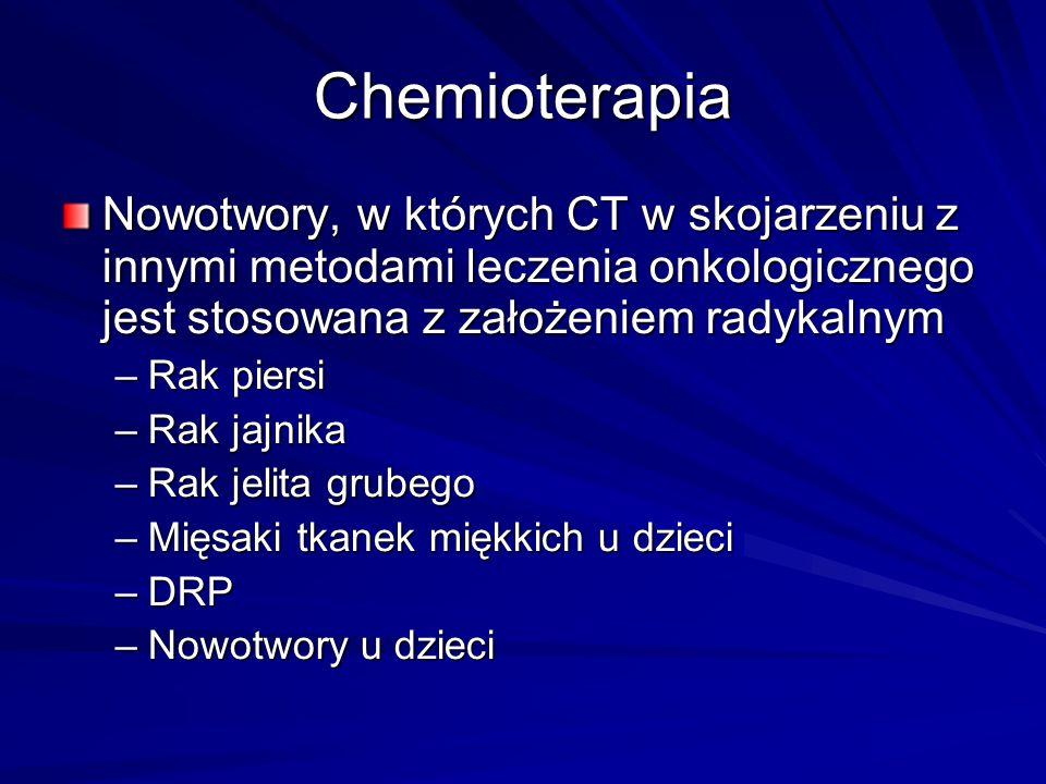 Chemioterapia Nowotwory, w których CT w skojarzeniu z innymi metodami leczenia onkologicznego jest stosowana z założeniem radykalnym.