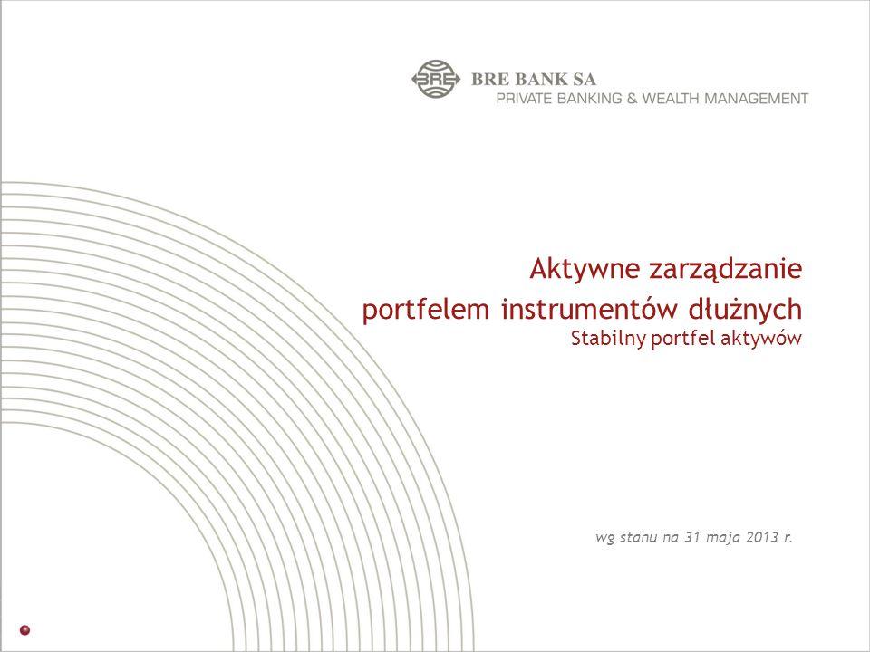 portfelem instrumentów dłużnych Stabilny portfel aktywów