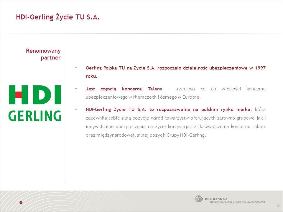 HDI-Gerling Życie TU S.A.