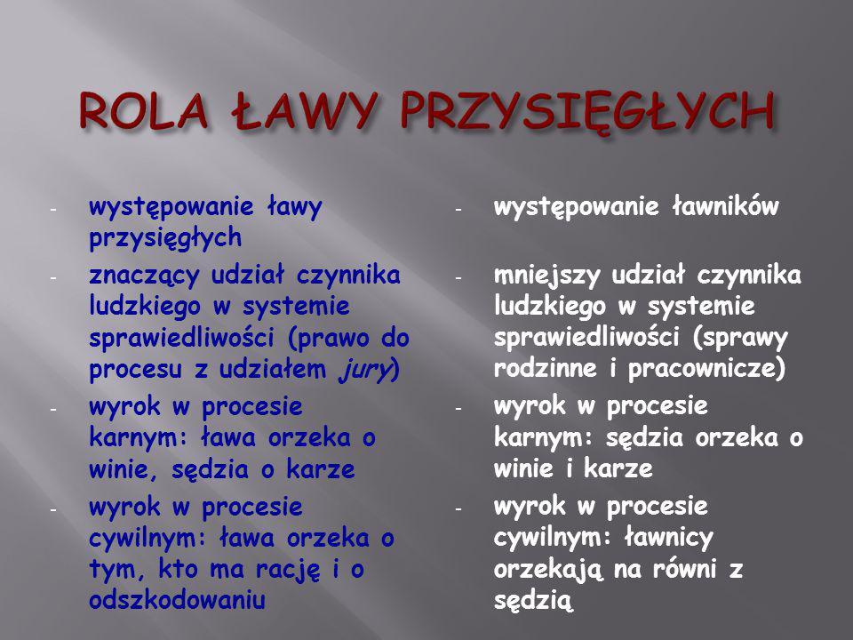 ROLA ŁAWY PRZYSIĘGŁYCH