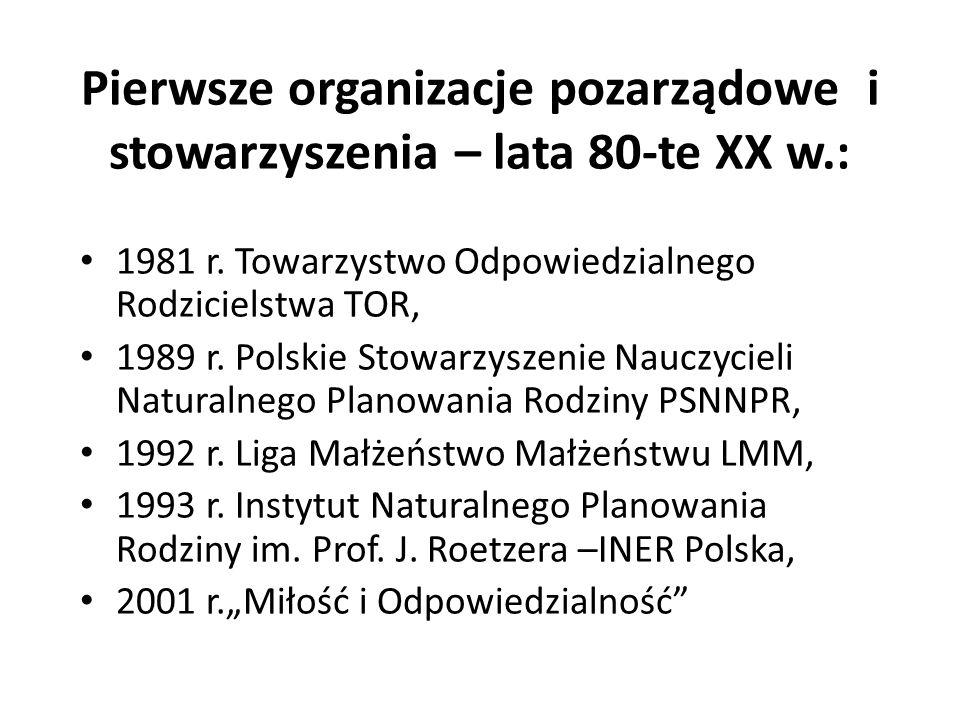 Pierwsze organizacje pozarządowe i stowarzyszenia – lata 80-te XX w.: