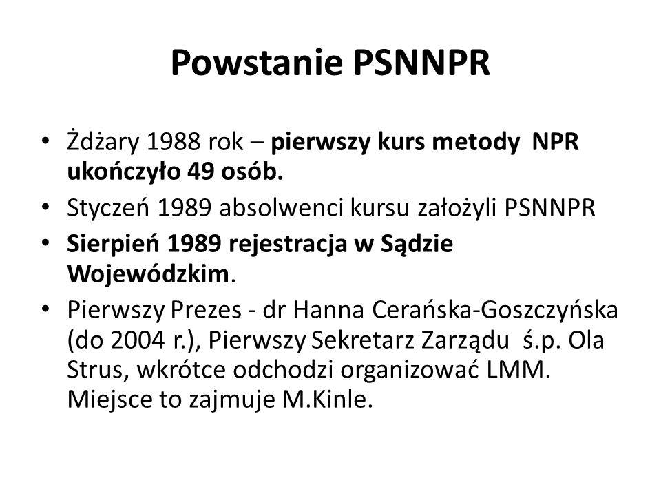 Powstanie PSNNPR Żdżary 1988 rok – pierwszy kurs metody NPR ukończyło 49 osób. Styczeń 1989 absolwenci kursu założyli PSNNPR.
