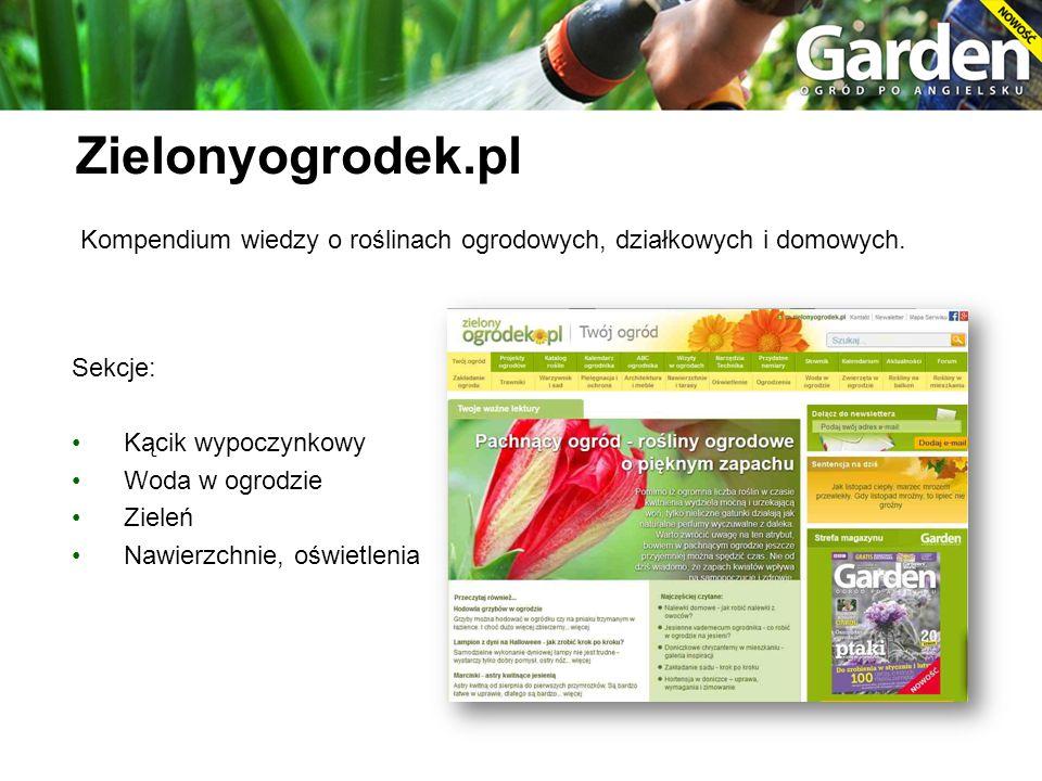 Zielonyogrodek.pl Kompendium wiedzy o roślinach ogrodowych, działkowych i domowych. Sekcje: Kącik wypoczynkowy.