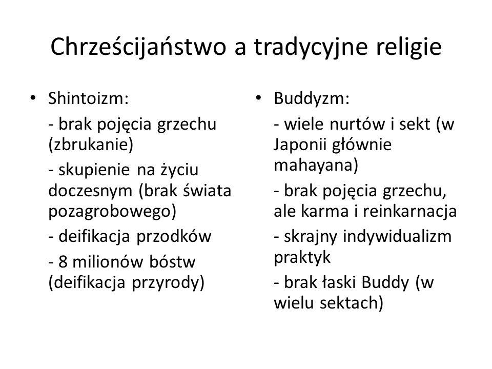 Chrześcijaństwo a tradycyjne religie