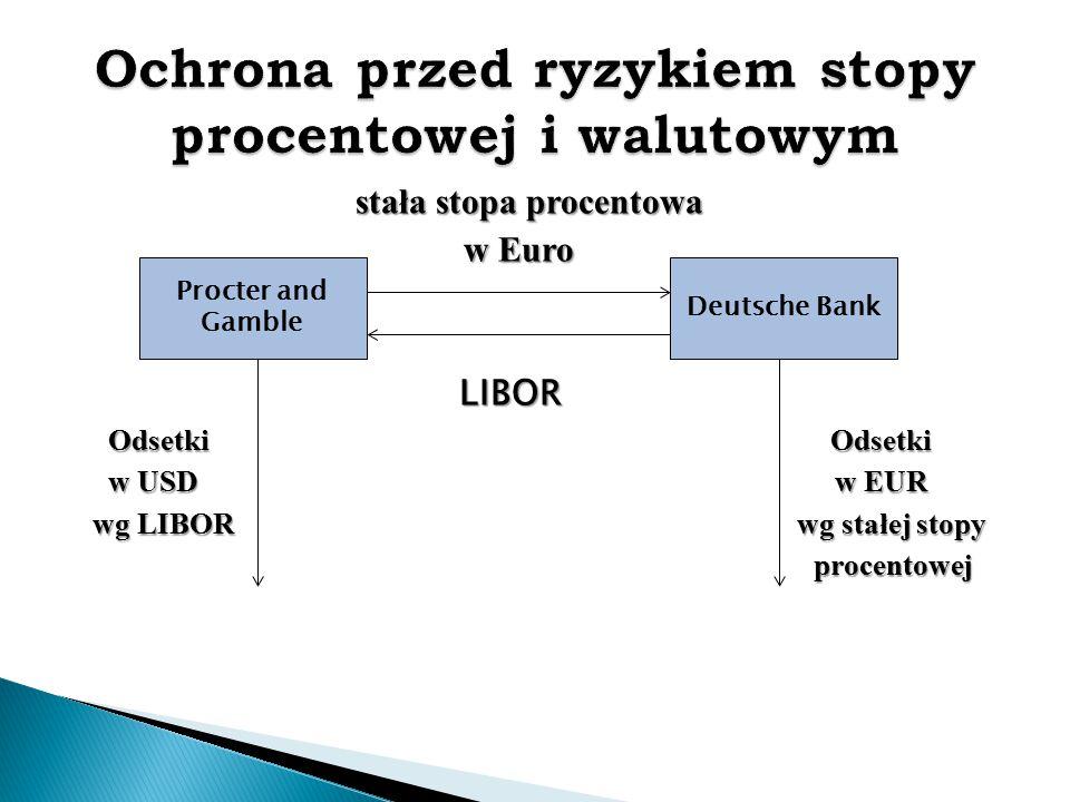 Ochrona przed ryzykiem stopy procentowej i walutowym