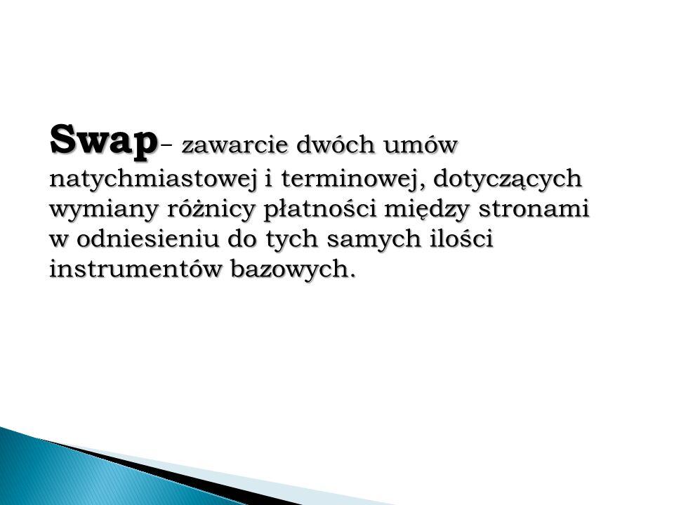 Swap- zawarcie dwóch umów natychmiastowej i terminowej, dotyczących wymiany różnicy płatności między stronami w odniesieniu do tych samych ilości instrumentów bazowych.