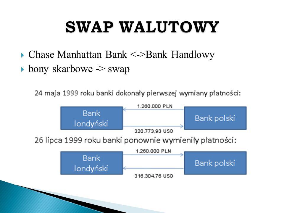 SWAP WALUTOWY Chase Manhattan Bank <->Bank Handlowy