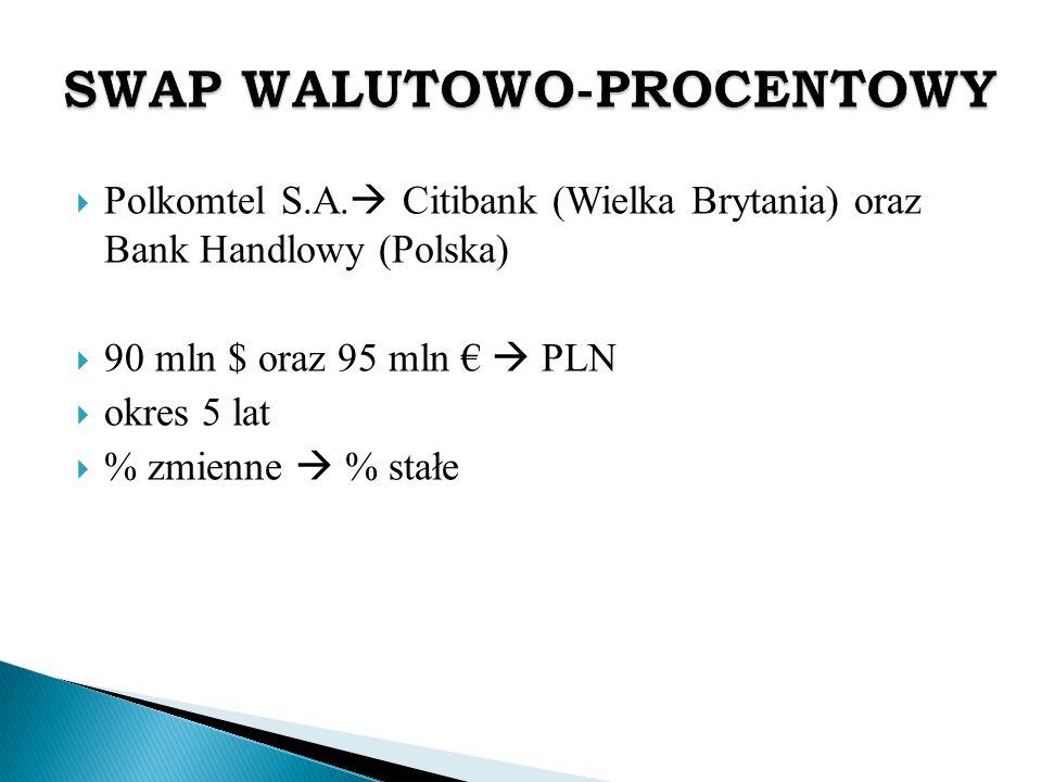 SWAP WALUTOWO-PROCENTOWY