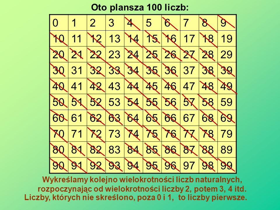 Liczby, których nie skreślono, poza 0 i 1, to liczby pierwsze.