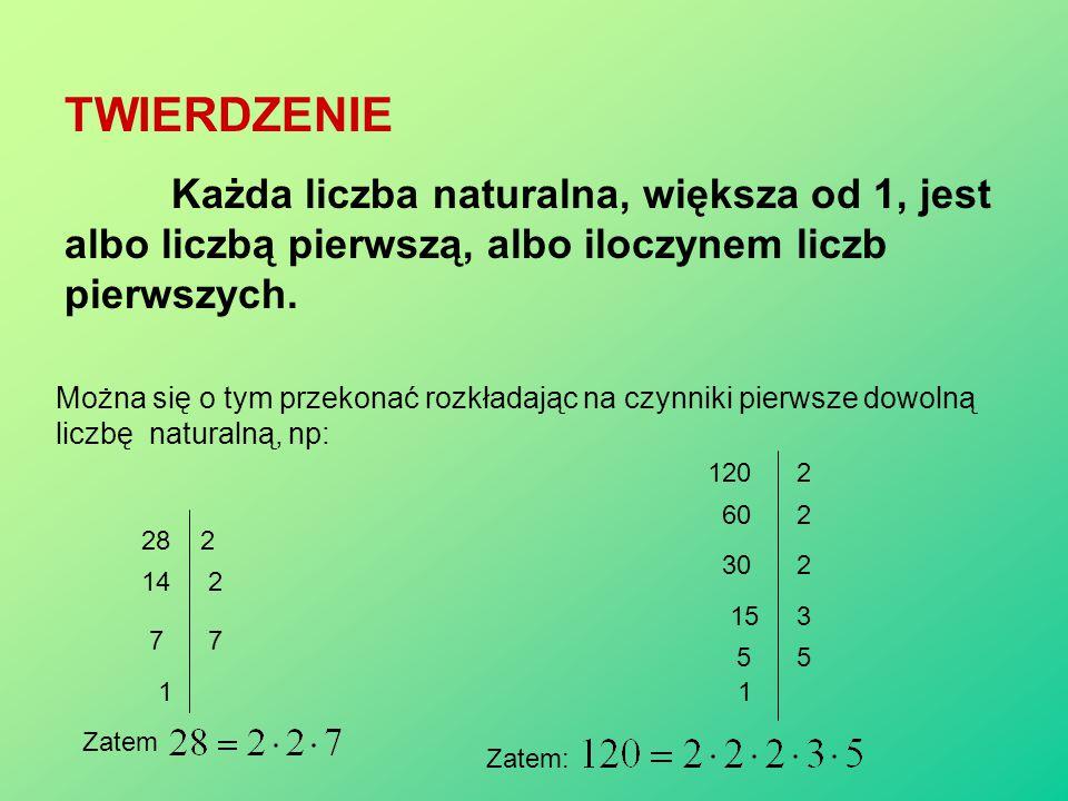 TWIERDZENIE Każda liczba naturalna, większa od 1, jest albo liczbą pierwszą, albo iloczynem liczb pierwszych.