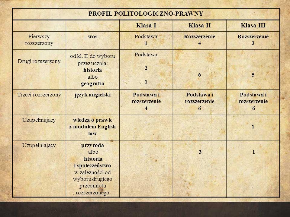 PROFIL POLITOLOGICZNO-PRAWNY wiedza o prawie z modułem English law