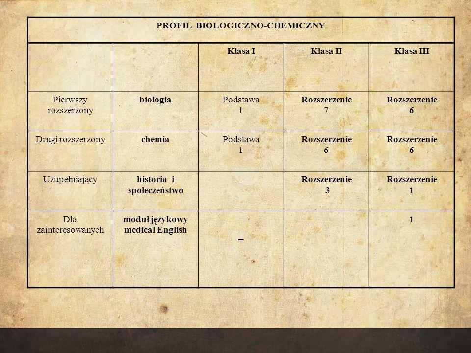 PROFIL BIOLOGICZNO-CHEMICZNY historia i społeczeństwo
