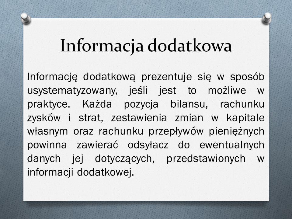 Informacja dodatkowa
