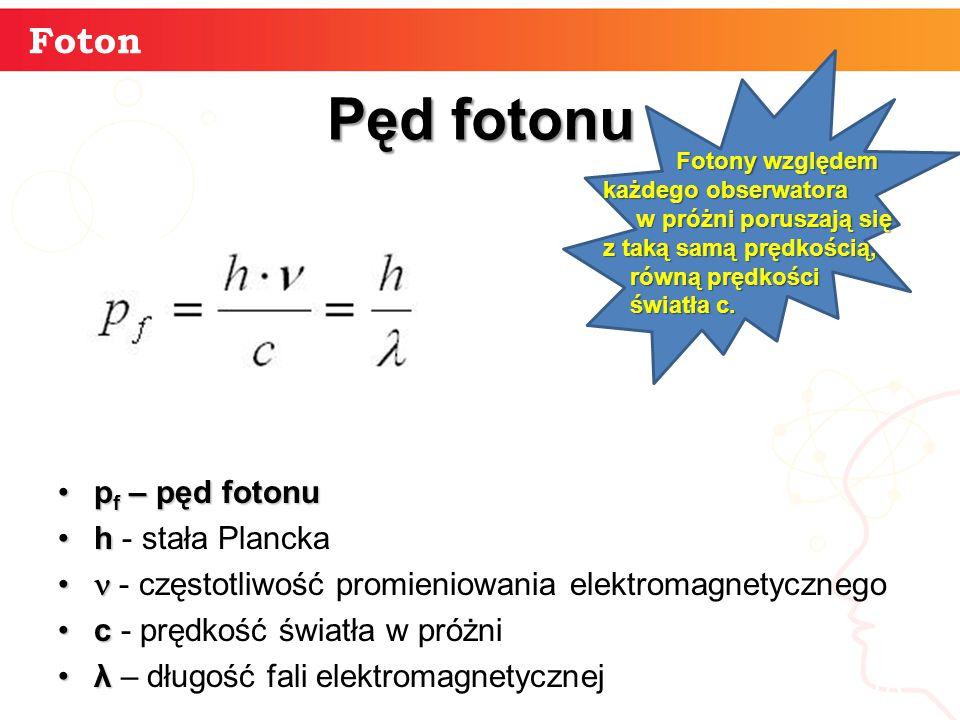 Pęd fotonu Foton pf – pęd fotonu h - stała Plancka