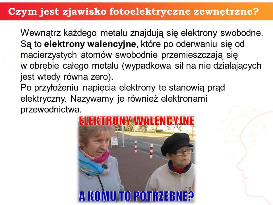 informatyka + Czym jest zjawisko fotoelektryczne zewnętrzne