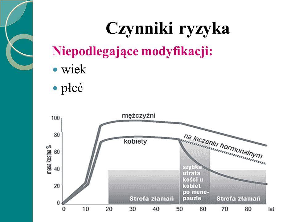 Czynniki ryzyka Niepodlegające modyfikacji: wiek płeć