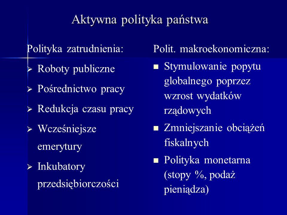 Aktywna polityka państwa