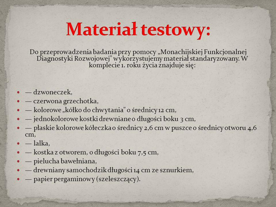 Materiał testowy: