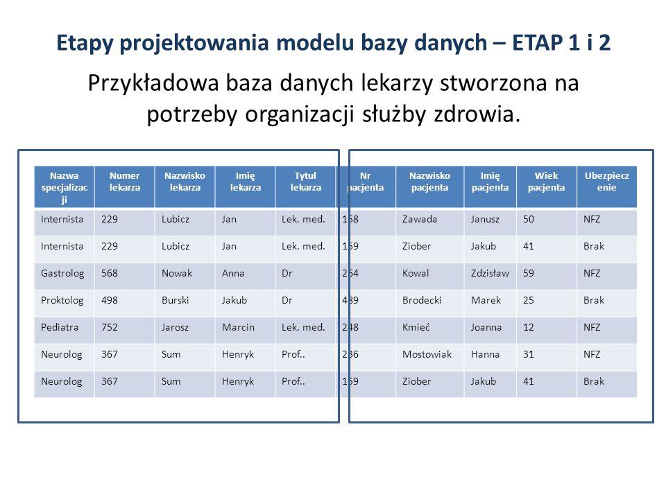 Etapy projektowania modelu bazy danych – ETAP 1 i 2