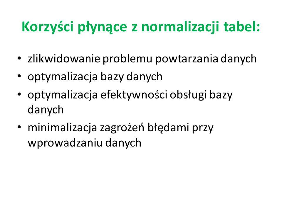 Korzyści płynące z normalizacji tabel: