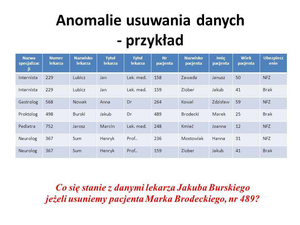 Anomalie usuwania danych - przykład