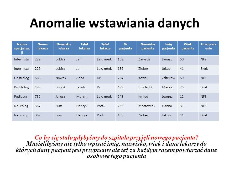 Anomalie wstawiania danych