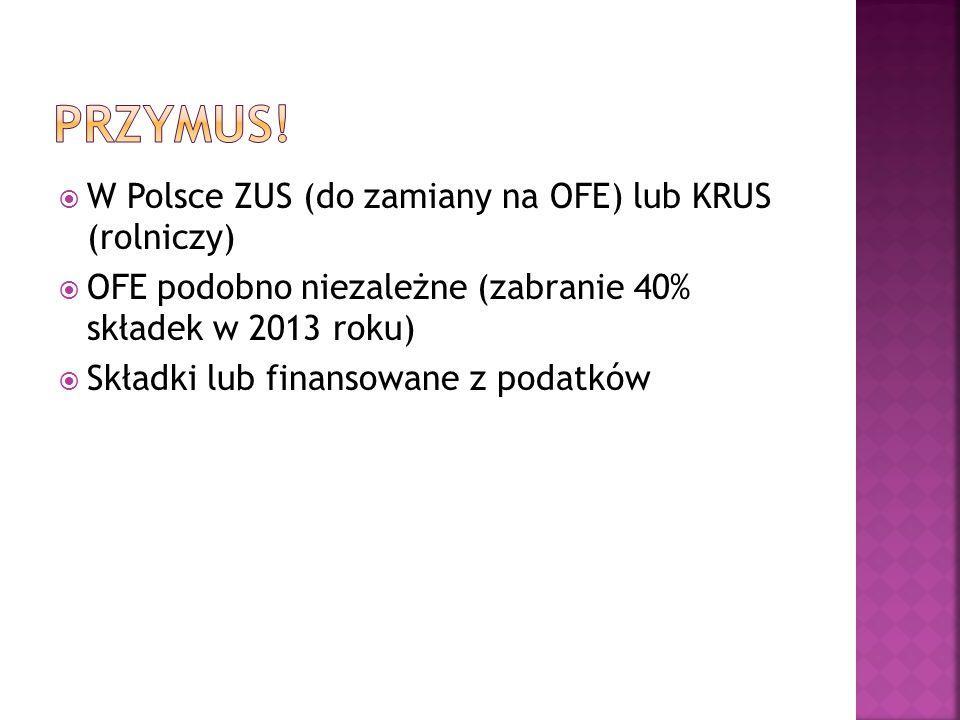 Przymus! W Polsce ZUS (do zamiany na OFE) lub KRUS (rolniczy)