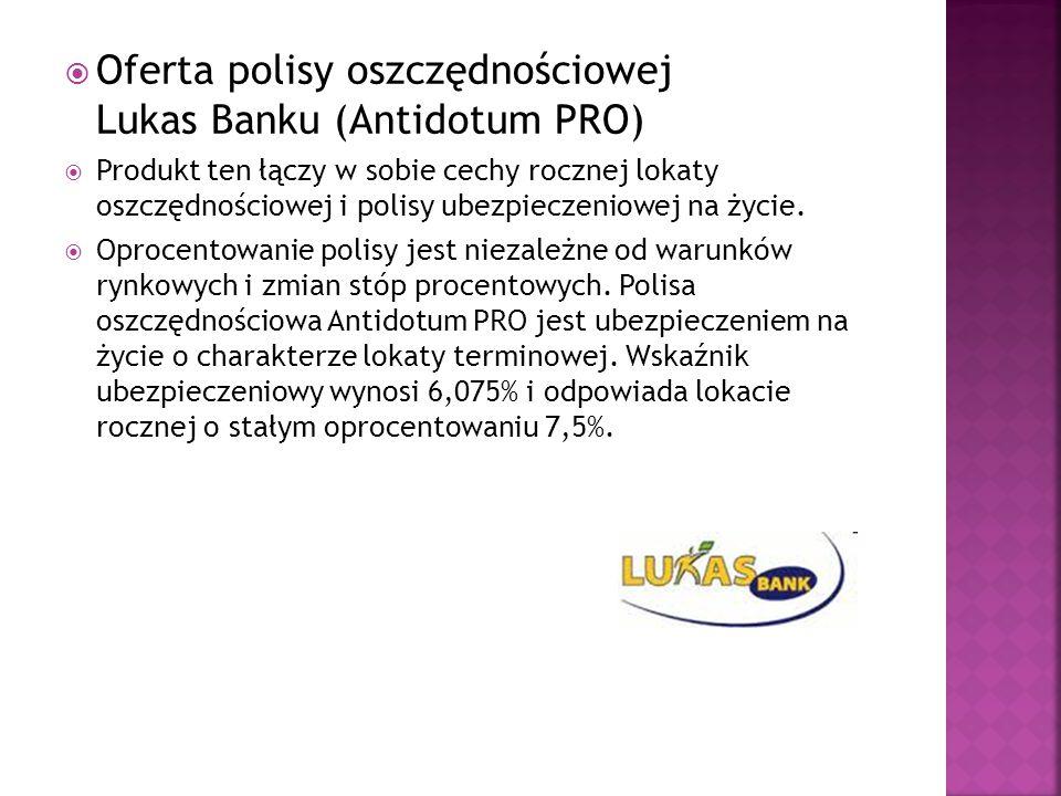 Oferta polisy oszczędnościowej Lukas Banku (Antidotum PRO)