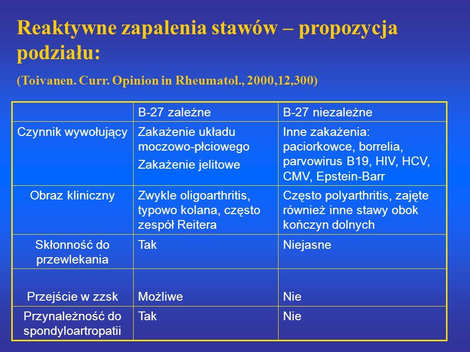 Reaktywne zapalenia stawów – propozycja podziału: